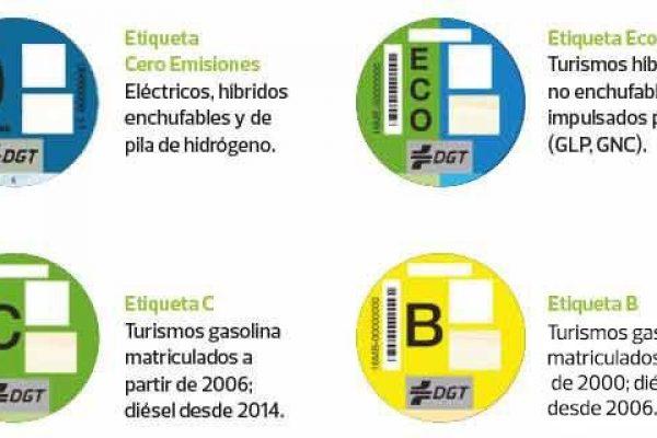 Qué es la Zona de Bajas Emisiones de Barcelona y Madrid